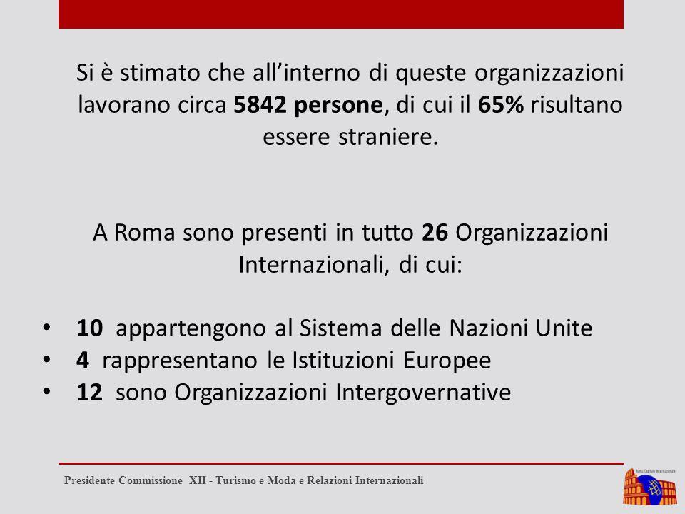Si è stimato che all'interno di queste organizzazioni lavorano circa 5842 persone, di cui il 65% risultano essere straniere.