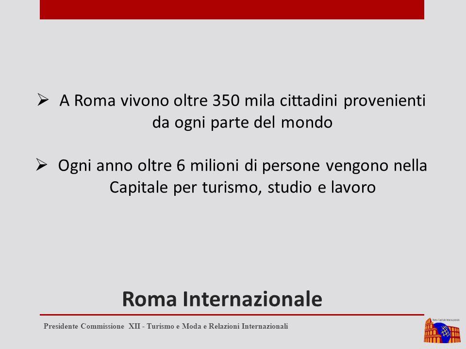 Roma Internazionale  A Roma vivono oltre 350 mila cittadini provenienti da ogni parte del mondo  Ogni anno oltre 6 milioni di persone vengono nella Capitale per turismo, studio e lavoro Presidente Commissione XII - Turismo e Moda e Relazioni Internazionali
