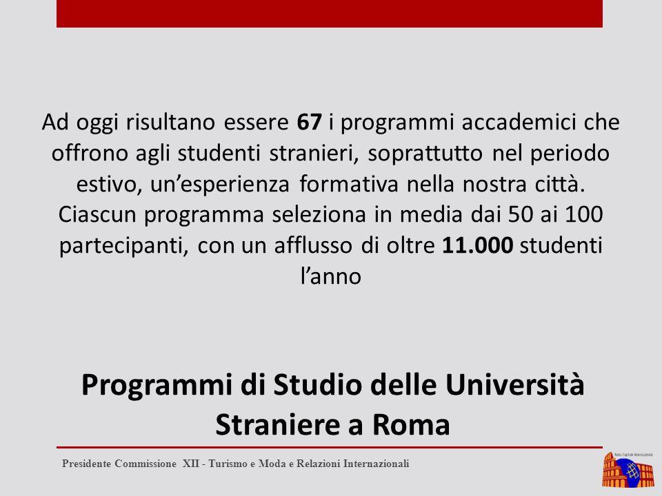 Programmi di Studio delle Università Straniere a Roma Ad oggi risultano essere 67 i programmi accademici che offrono agli studenti stranieri, soprattutto nel periodo estivo, un'esperienza formativa nella nostra città.