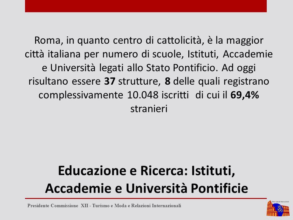 Educazione e Ricerca: Istituti, Accademie e Università Pontificie Roma, in quanto centro di cattolicità, è la maggior città italiana per numero di scuole, Istituti, Accademie e Università legati allo Stato Pontificio.