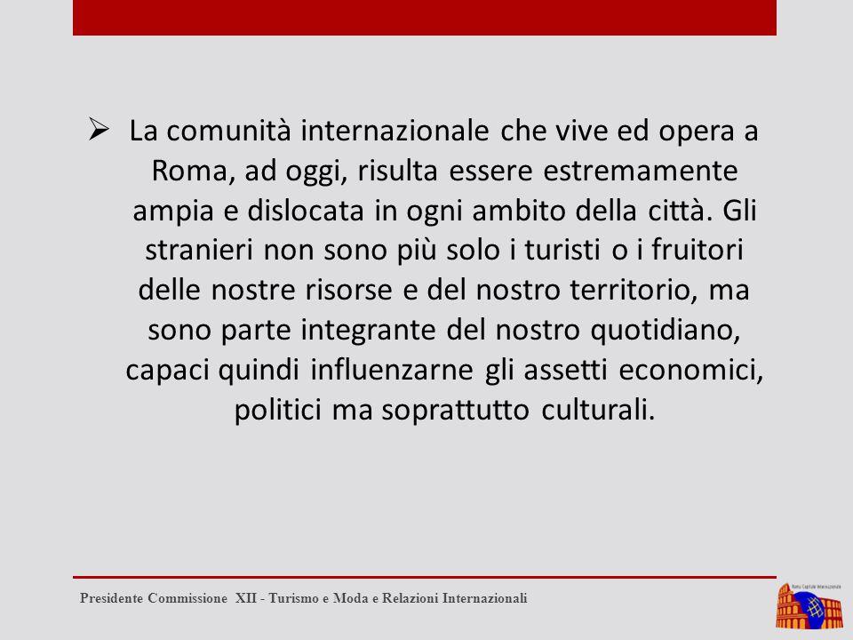  La comunità internazionale che vive ed opera a Roma, ad oggi, risulta essere estremamente ampia e dislocata in ogni ambito della città. Gli stranier