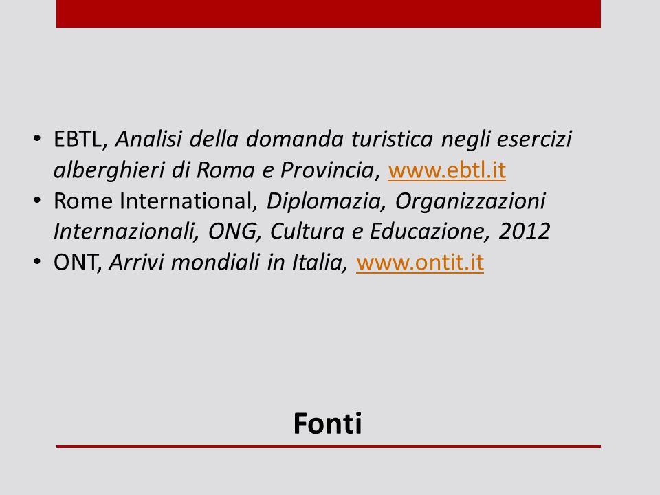 Fonti EBTL, Analisi della domanda turistica negli esercizi alberghieri di Roma e Provincia, www.ebtl.itwww.ebtl.it Rome International, Diplomazia, Org