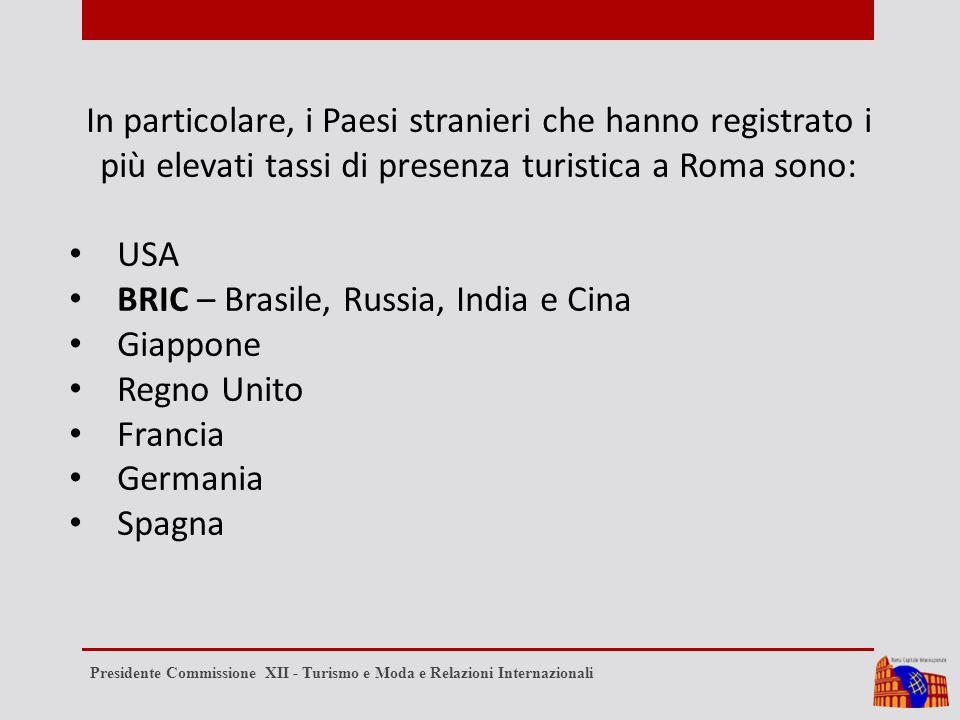 In particolare, i Paesi stranieri che hanno registrato i più elevati tassi di presenza turistica a Roma sono: USA BRIC – Brasile, Russia, India e Cina Giappone Regno Unito Francia Germania Spagna Presidente Commissione XII - Turismo e Moda e Relazioni Internazionali
