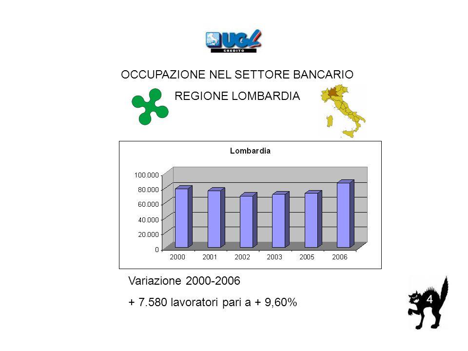 4 OCCUPAZIONE NEL SETTORE BANCARIO REGIONE LOMBARDIA Variazione 2000-2006 + 7.580 lavoratori pari a + 9,60%