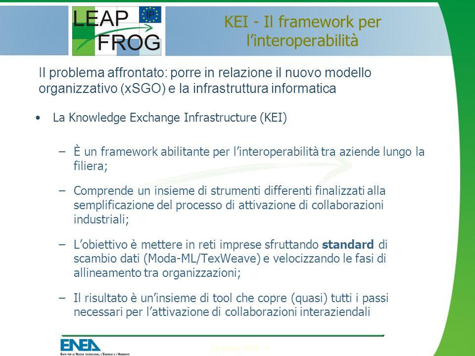 24 Giugno 2009 - 4 KEI - Il framework per l'interoperabilità La Knowledge Exchange Infrastructure (KEI) –È un framework abilitante per l'interoperabilità tra aziende lungo la filiera; –Comprende un insieme di strumenti differenti finalizzati alla semplificazione del processo di attivazione di collaborazioni industriali; –L'obiettivo è mettere in reti imprese sfruttando standard di scambio dati (Moda-ML/TexWeave) e velocizzando le fasi di allineamento tra organizzazioni; –Il risultato è un'insieme di tool che copre (quasi) tutti i passi necessari per l'attivazione di collaborazioni interaziendali Il problema affrontato: porre in relazione il nuovo modello organizzativo (xSGO) e la infrastruttura informatica