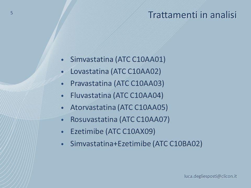 Simvastatina (ATC C10AA01) Simvastatina (ATC C10AA01) Lovastatina (ATC C10AA02) Lovastatina (ATC C10AA02) Pravastatina (ATC C10AA03) Pravastatina (ATC