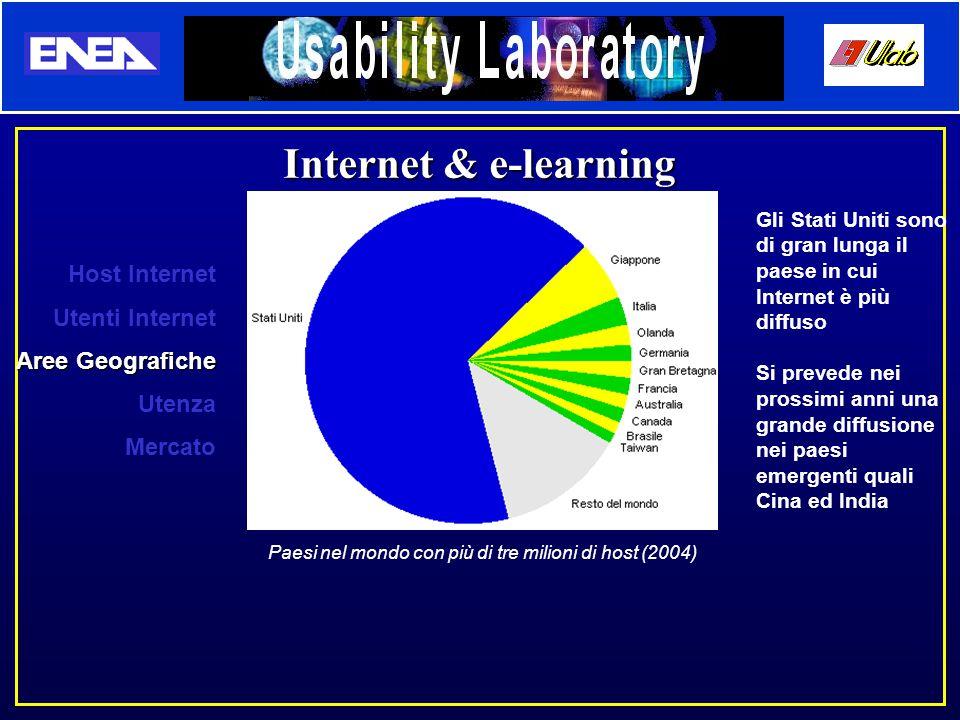 Internet & e-learning Paesi nel mondo con più di tre milioni di host (2004) Gli Stati Uniti sono di gran lunga il paese in cui Internet è più diffuso