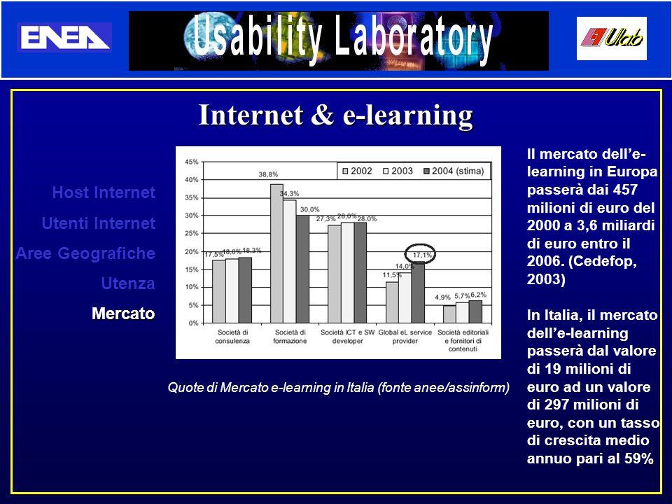 Internet & e-learning Quote di Mercato e-learning in Italia (fonte anee/assinform) Il mercato dell'e- learning in Europa passerà dai 457 milioni di euro del 2000 a 3,6 miliardi di euro entro il 2006.