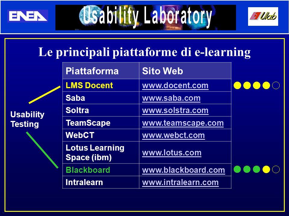 Le principali piattaforme di e-learning PiattaformaSito Web LMS Docentwww.docent.com Sabawww.saba.com Soltrawww.solstra.com TeamScapewww.teamscape.com WebCTwww.webct.com Lotus Learning Space (ibm) www.lotus.com Blackboardwww.blackboard.com Intralearnwww.intralearn.com Usability Testing