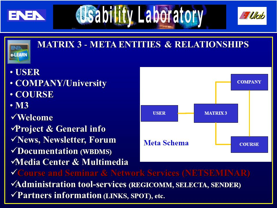 MATRIX 3 - META ENTITIES & RELATIONSHIPS USER USER COMPANY/University COMPANY/University COURSE COURSE M3 M3 COMPANY USER COURSE MATRIX 3 Meta Schema Welcome Welcome Project & General info Project & General info News, Newsletter, Forum News, Newsletter, Forum Documentation (WBDMS) Documentation (WBDMS) Media Center & Multimedia Media Center & Multimedia Course and Seminar & Network Services (NETSEMINAR) Course and Seminar & Network Services (NETSEMINAR) Administration tool-services (REGICOMM, SELECTA, SENDER) Administration tool-services (REGICOMM, SELECTA, SENDER) Partners information (LINKS, SPOT), etc.
