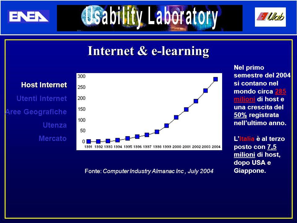 Internet & e-learning Fonte: Computer Industry Almanac Inc, July 2004 Nel primo semestre del 2004 si contano nel mondo circa 285 milioni di host e una crescita del 50% registrata nell'ultimo anno.