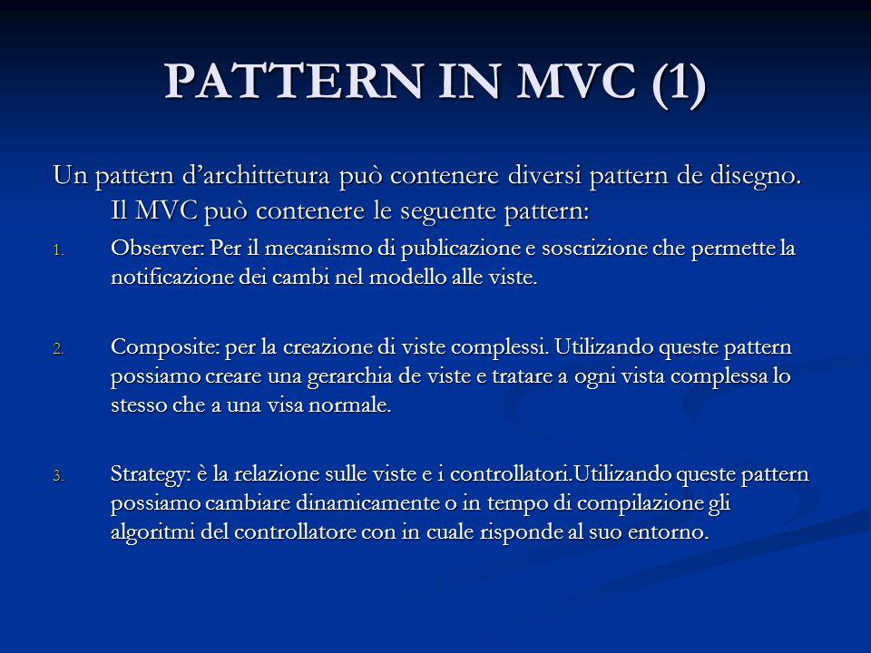 PATTERN IN MVC (1) Un pattern d'archittetura può contenere diversi pattern de disegno. Il MVC può contenere le seguente pattern: 1. Observer: Per il m