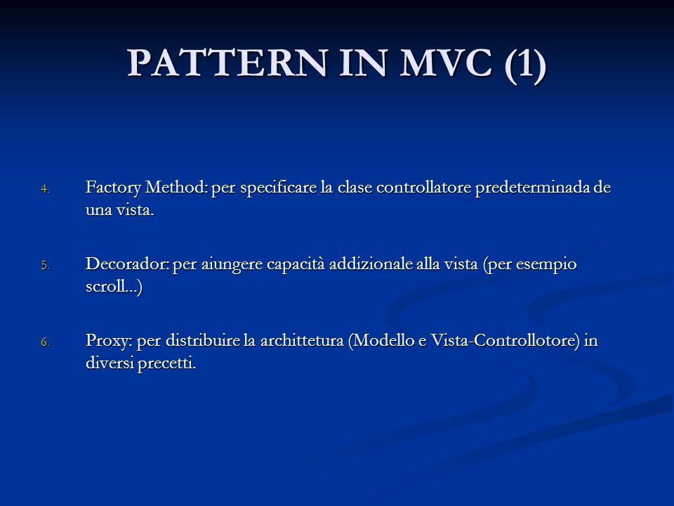 PATTERN IN MVC (1) 4. Factory Method: per specificare la clase controllatore predeterminada de una vista. 5. Decorador: per aiungere capacità addizion