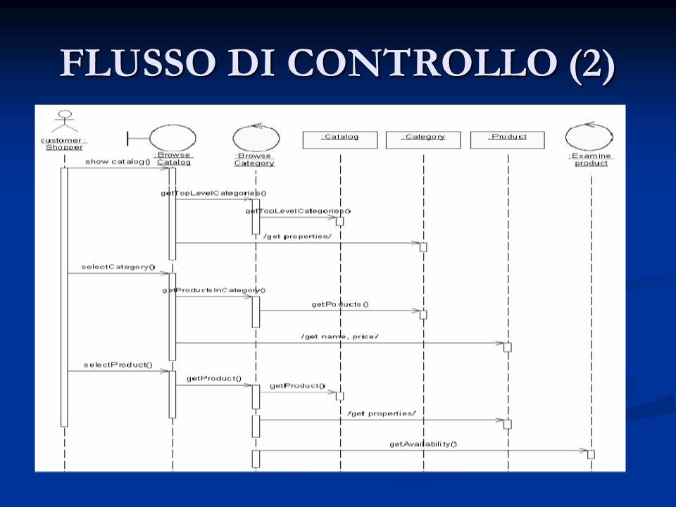 FLUSSO DI CONTROLLO (2)