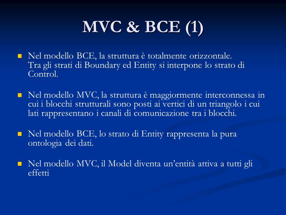 MVC & BCE (1) Nel modello BCE, la struttura è totalmente orizzontale. Tra gli strati di Boundary ed Entity si interpone lo strato di Control. Nel mode