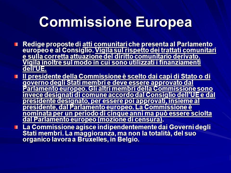 Commissione Europea Redige proposte di atti comunitari che presenta al Parlamento europeo e al Consiglio. Vigila sul rispetto dei trattati comunitari