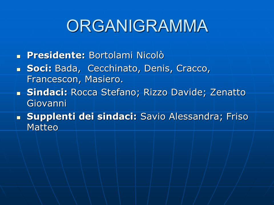 ORGANIGRAMMA Presidente: Bortolami Nicolò Presidente: Bortolami Nicolò Soci: Bada, Cecchinato, Denis, Cracco, Francescon, Masiero.