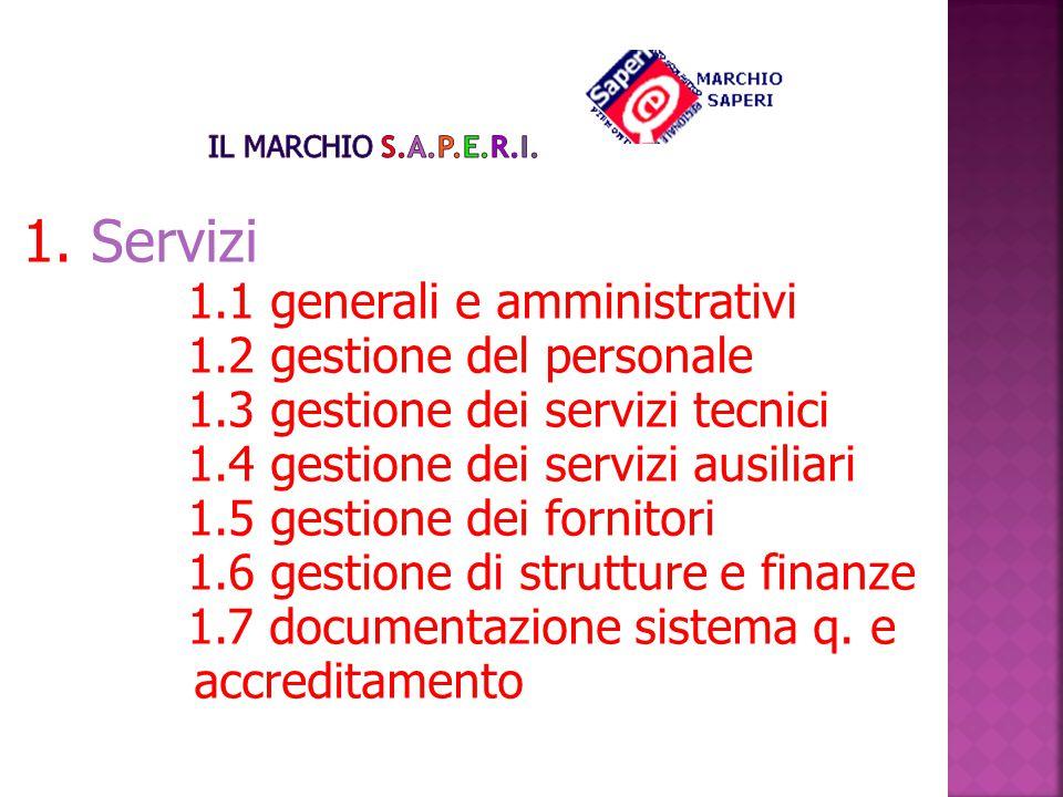 1. Servizi 1.1 generali e amministrativi 1.2 gestione del personale 1.3 gestione dei servizi tecnici 1.4 gestione dei servizi ausiliari 1.5 gestione d