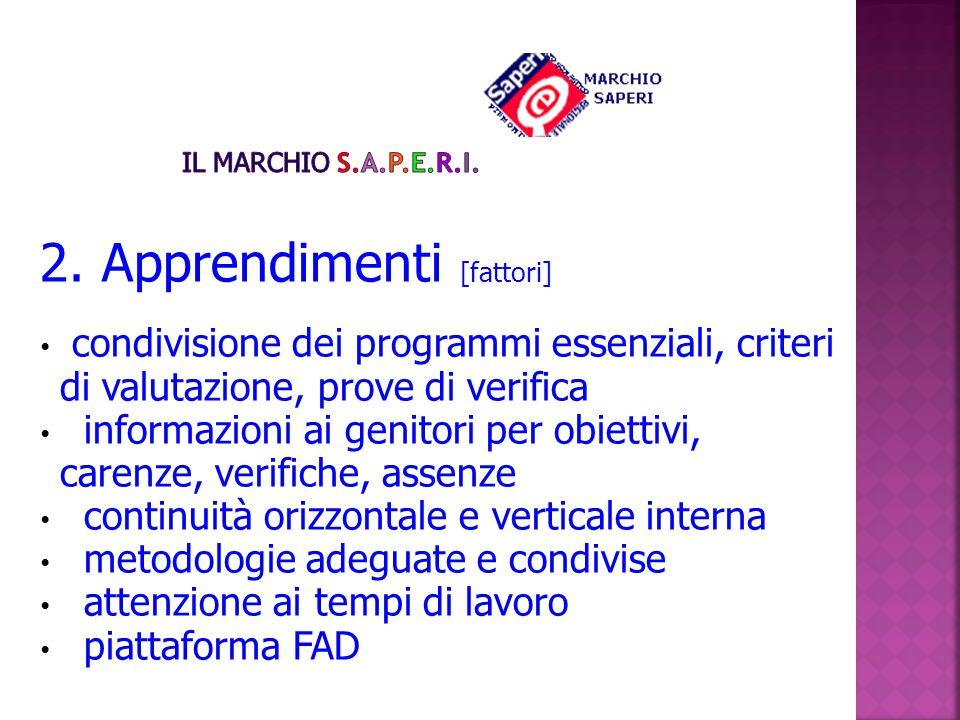 2. Apprendimenti [fattori] condivisione dei programmi essenziali, criteri di valutazione, prove di verifica informazioni ai genitori per obiettivi, ca