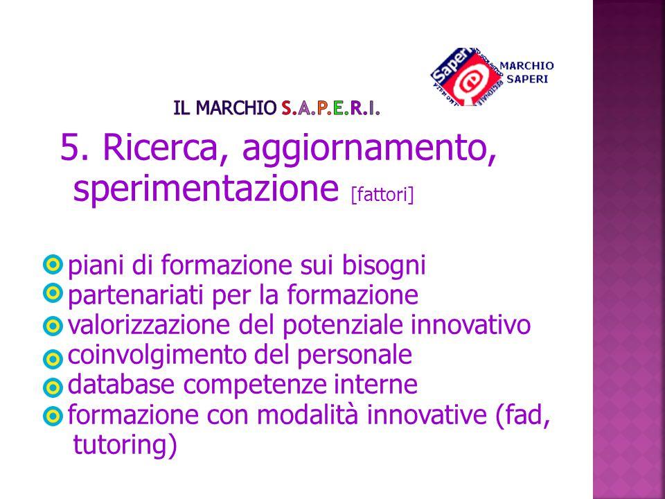 5. Ricerca, aggiornamento, sperimentazione [fattori] piani di formazione sui bisogni partenariati per la formazione valorizzazione del potenziale inno