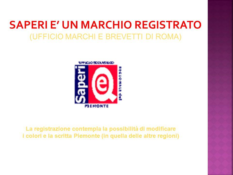 Mantenere il MARCHIO… Bilancio Sociale SGSL (Sistema di Gestione Sicurezza) Seminario di Settembre ATS territoriale