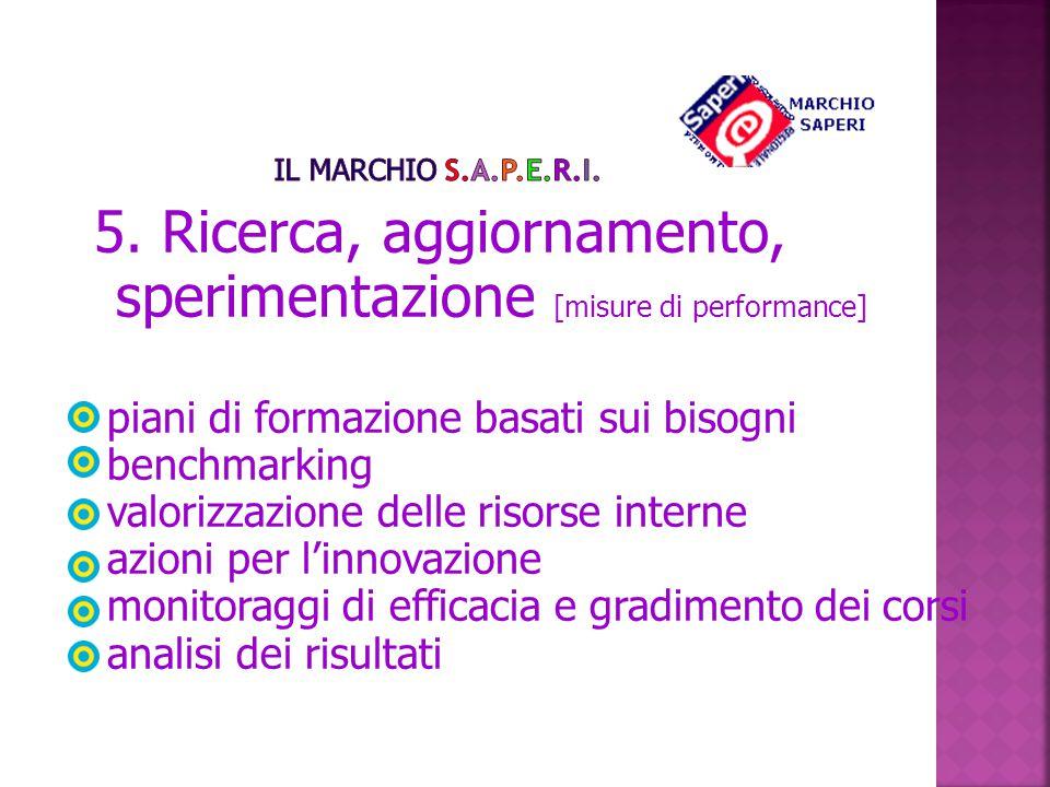 5. Ricerca, aggiornamento, sperimentazione [misure di performance] piani di formazione basati sui bisogni benchmarking valorizzazione delle risorse in