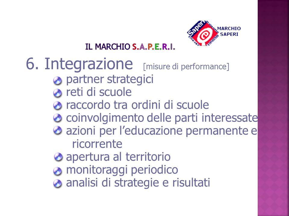 6. Integrazione [misure di performance] partner strategici reti di scuole raccordo tra ordini di scuole coinvolgimento delle parti interessate azioni