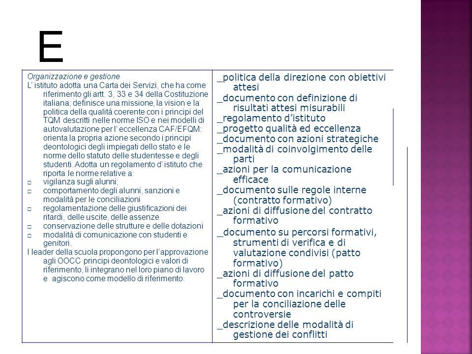 Organizzazione e gestione L' istituto adotta una Carta dei Servizi, che ha come riferimento gli artt.