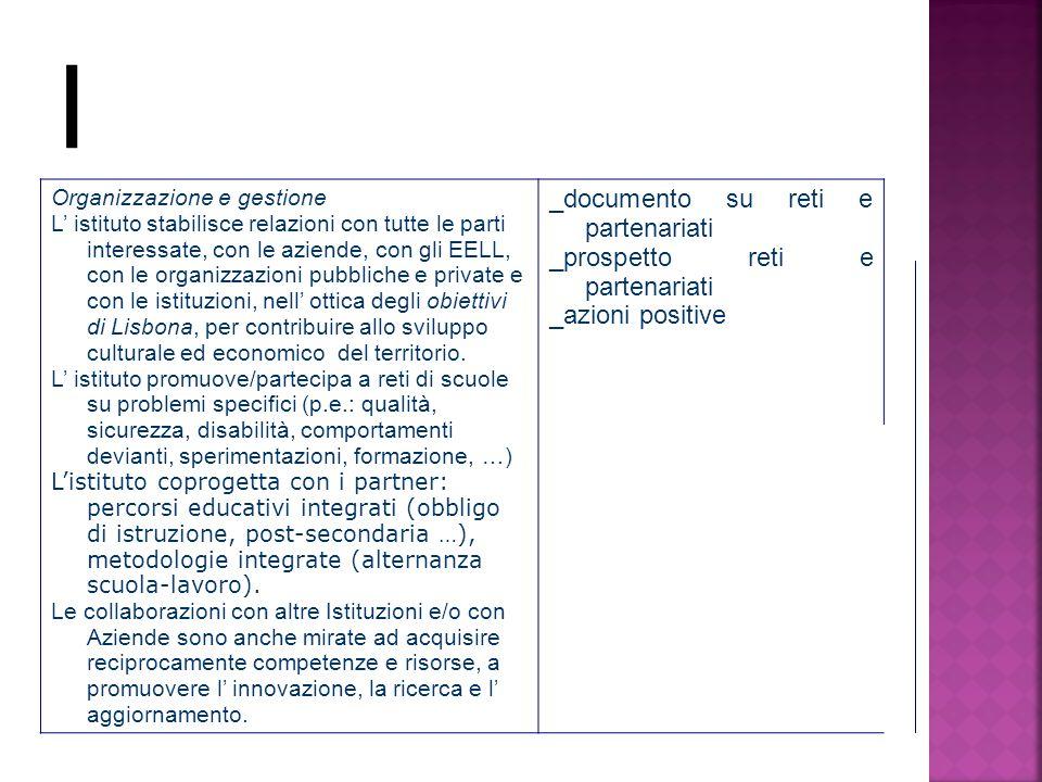 I Organizzazione e gestione L' istituto stabilisce relazioni con tutte le parti interessate, con le aziende, con gli EELL, con le organizzazioni pubbliche e private e con le istituzioni, nell' ottica degli obiettivi di Lisbona, per contribuire allo sviluppo culturale ed economico del territorio.