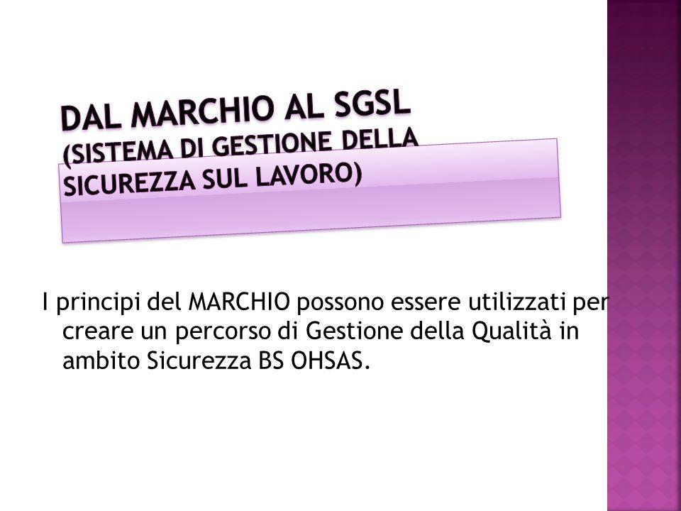 I principi del MARCHIO possono essere utilizzati per creare un percorso di Gestione della Qualità in ambito Sicurezza BS OHSAS.