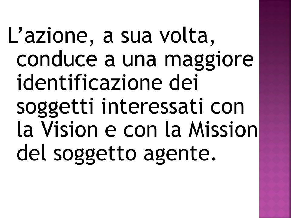 L'azione, a sua volta, conduce a una maggiore identificazione dei soggetti interessati con la Vision e con la Mission del soggetto agente.