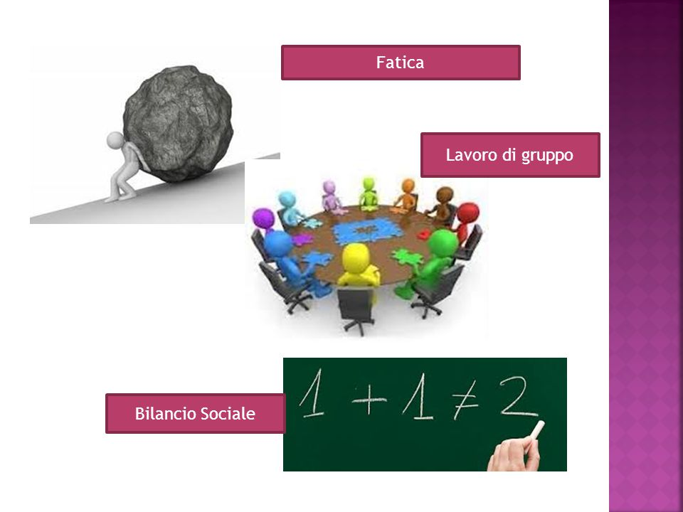 Fatica Lavoro di gruppo Bilancio Sociale