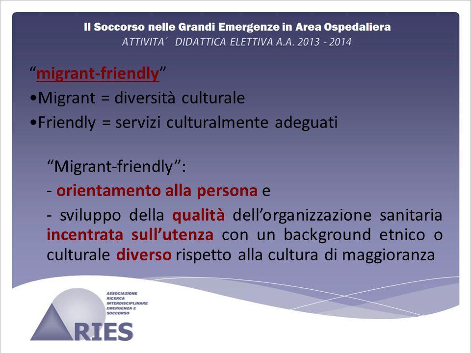 migrant-friendly Migrant = diversità culturale Friendly = servizi culturalmente adeguati Migrant-friendly : - orientamento alla persona e - sviluppo della qualità dell'organizzazione sanitaria incentrata sull'utenza con un background etnico o culturale diverso rispetto alla cultura di maggioranza