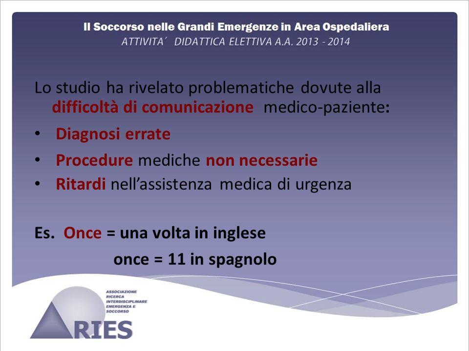 Lo studio ha rivelato problematiche dovute alla difficoltà di comunicazione medico-paziente: Diagnosi errate Procedure mediche non necessarie Ritardi nell'assistenza medica di urgenza Es.