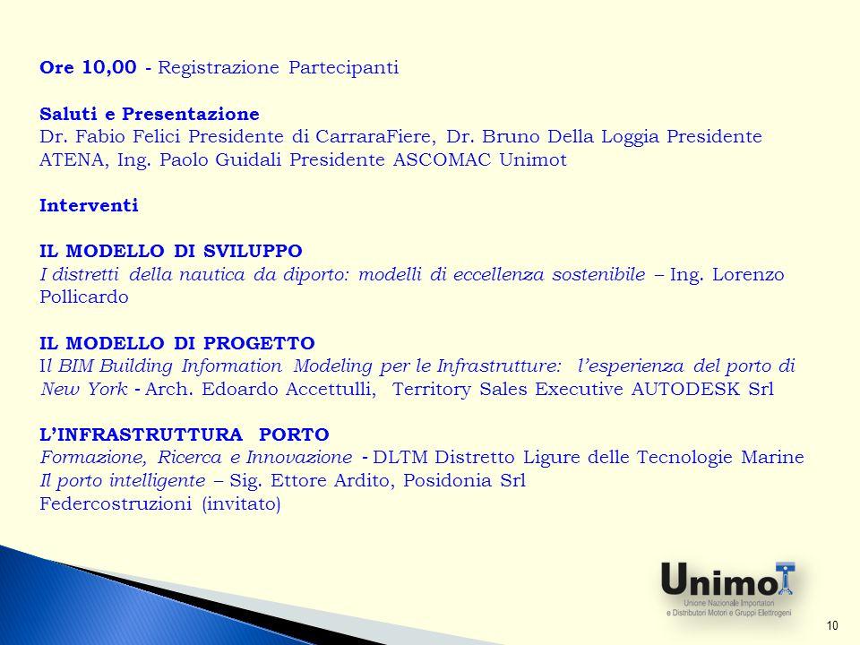 10 Ore 10,00 - Registrazione Partecipanti Saluti e Presentazione Dr.