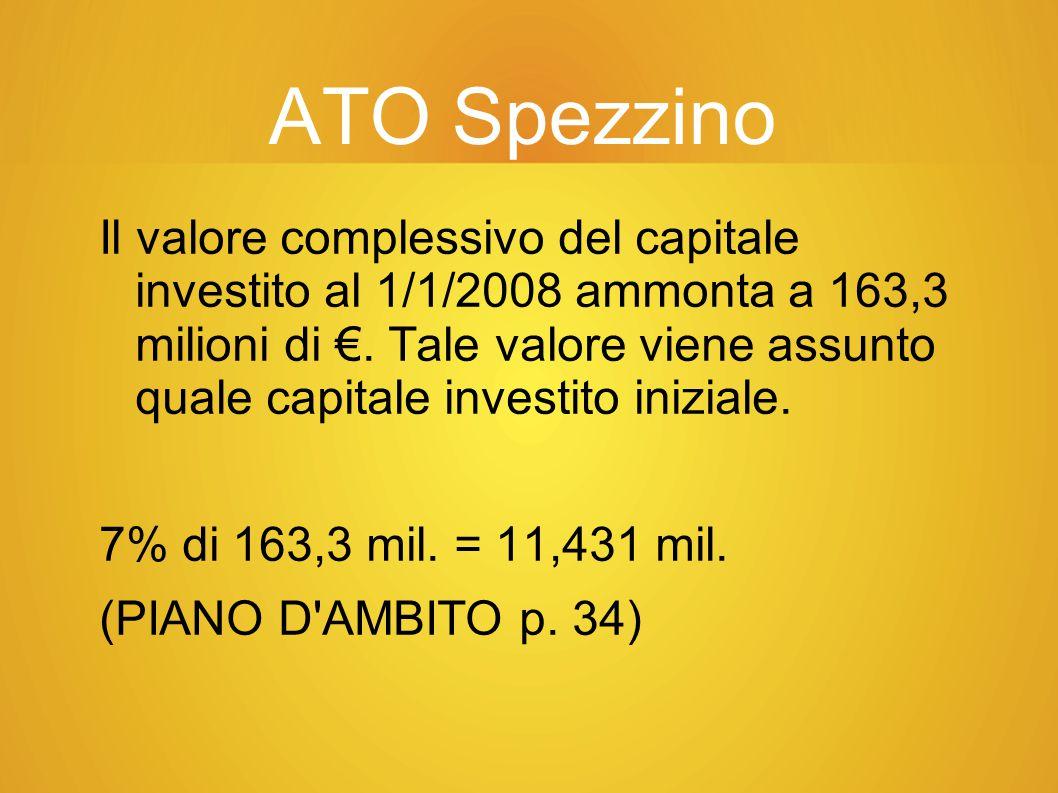 ATO Spezzino Il valore complessivo del capitale investito al 1/1/2008 ammonta a 163,3 milioni di €.