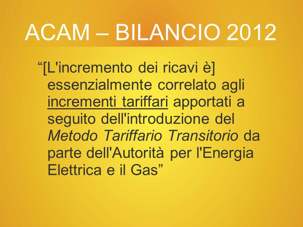 ACAM – BILANCIO 2012 [L incremento dei ricavi è] essenzialmente correlato agli incrementi tariffari apportati a seguito dell introduzione del Metodo Tariffario Transitorio da parte dell Autorità per l Energia Elettrica e il Gas