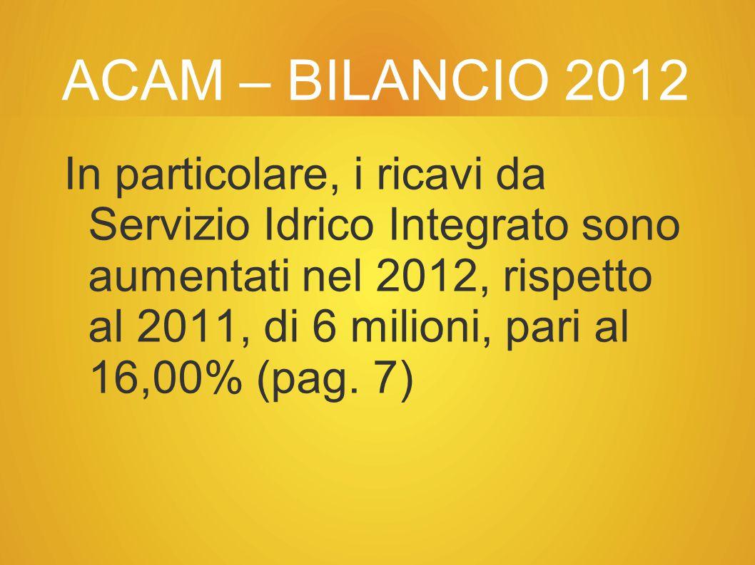ACAM – BILANCIO 2012 In particolare, i ricavi da Servizio Idrico Integrato sono aumentati nel 2012, rispetto al 2011, di 6 milioni, pari al 16,00% (pag.