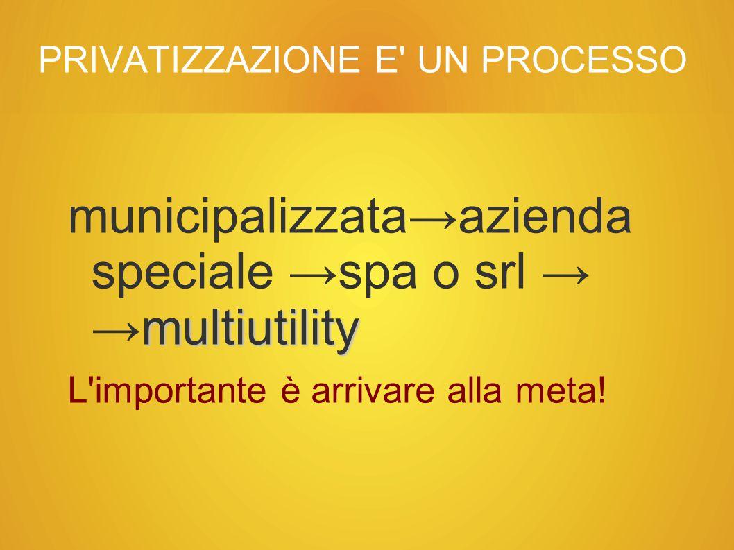 PRIVATIZZAZIONE E UN PROCESSO multiutility municipalizzata→azienda speciale →spa o srl → →multiutility L importante è arrivare alla meta!