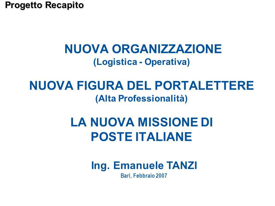 Progetto Recapito NUOVA ORGANIZZAZIONE (Logistica - Operativa) NUOVA FIGURA DEL PORTALETTERE (Alta Professionalità) LA NUOVA MISSIONE DI POSTE ITALIAN
