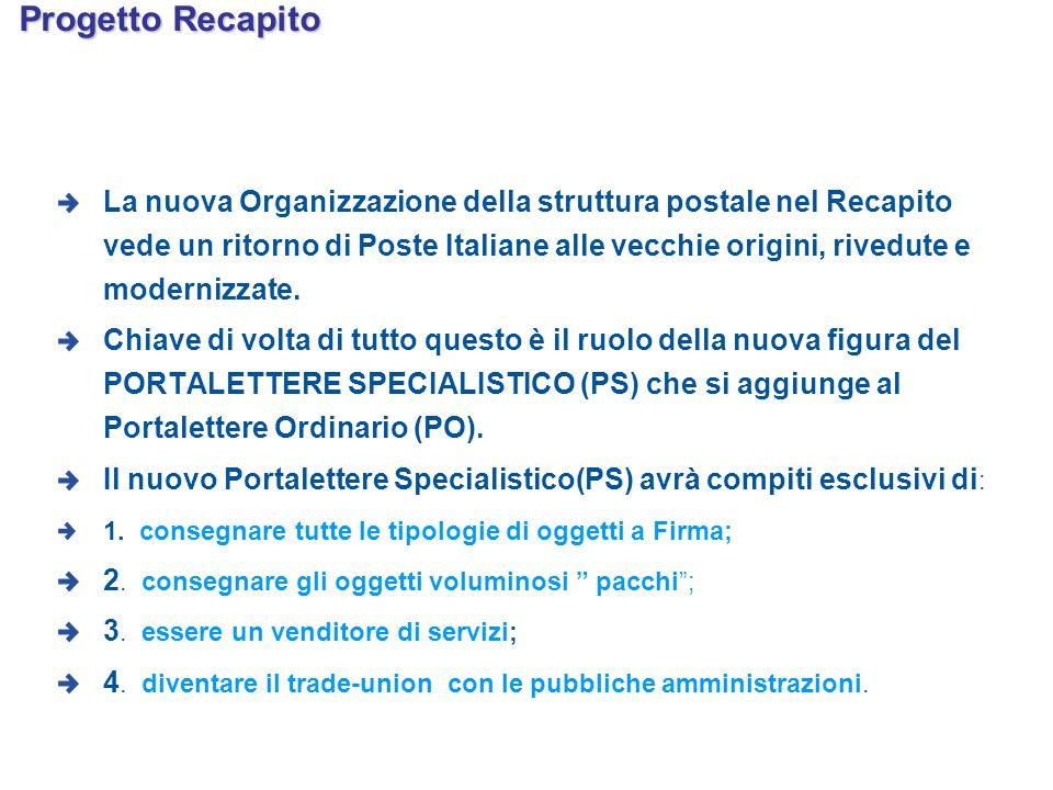 Progetto Recapito La nuova Organizzazione della struttura postale nel Recapito vede un ritorno di Poste Italiane alle vecchie origini, rivedute e mode