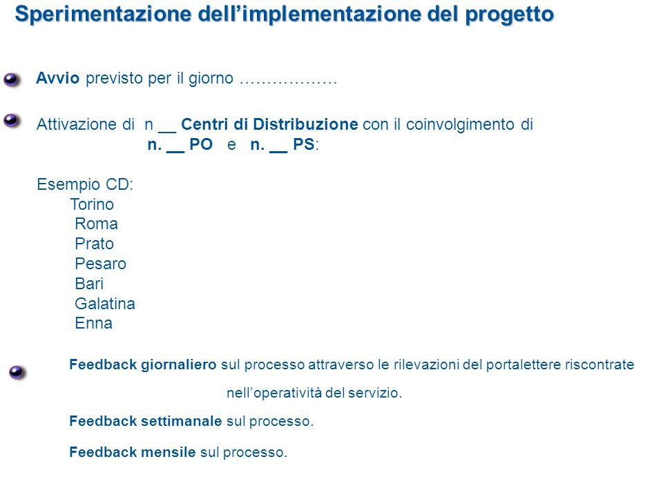 Sperimentazione delI'implementazione del progetto Avvio previsto per il giorno ……………… Attivazione di n __ Centri di Distribuzione con il coinvolgimento di n.