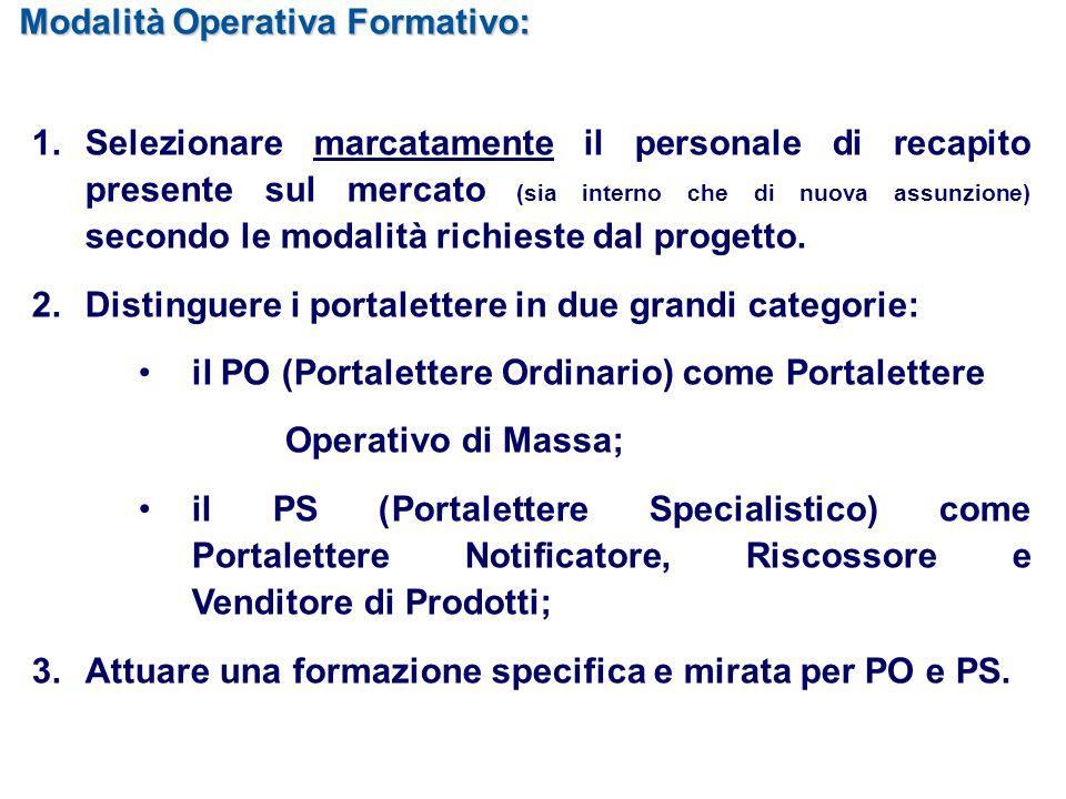 Modalità Operativa Formativo: 1.Selezionare marcatamente il personale di recapito presente sul mercato (sia interno che di nuova assunzione) secondo l