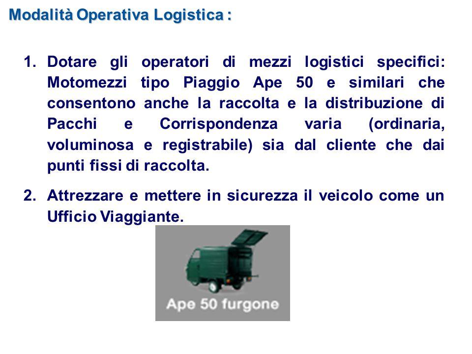 Modalità Operativa Logistica : 1.Dotare gli operatori di mezzi logistici specifici: Motomezzi tipo Piaggio Ape 50 e similari che consentono anche la r