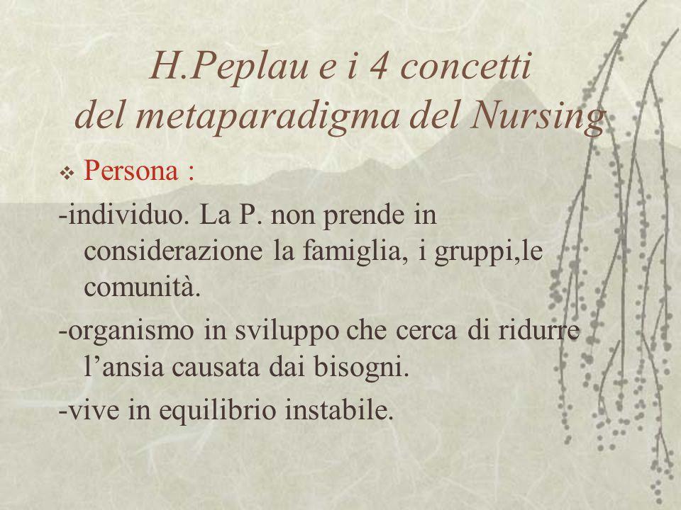 H.Peplau e i 4 concetti del metaparadigma del Nursing  Persona : -individuo. La P. non prende in considerazione la famiglia, i gruppi,le comunità. -o