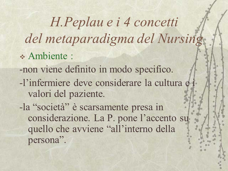 H.Peplau e i 4 concetti del metaparadigma del Nursing  Ambiente : -non viene definito in modo specifico. -l'infermiere deve considerare la cultura e