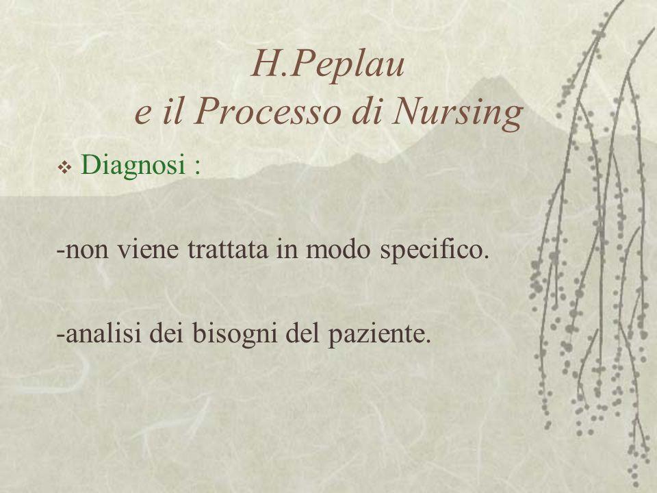 H.Peplau e il Processo di Nursing  Diagnosi : -non viene trattata in modo specifico. -analisi dei bisogni del paziente.