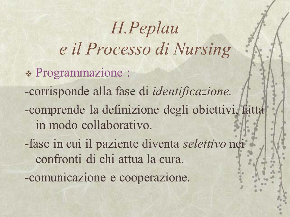 H.Peplau e il Processo di Nursing  Programmazione : -corrisponde alla fase di identificazione. -comprende la definizione degli obiettivi, fatta in mo