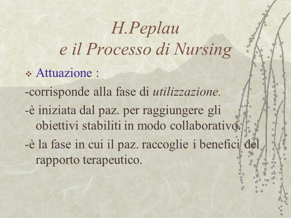 H.Peplau e il Processo di Nursing  Attuazione : -corrisponde alla fase di utilizzazione. -è iniziata dal paz. per raggiungere gli obiettivi stabiliti