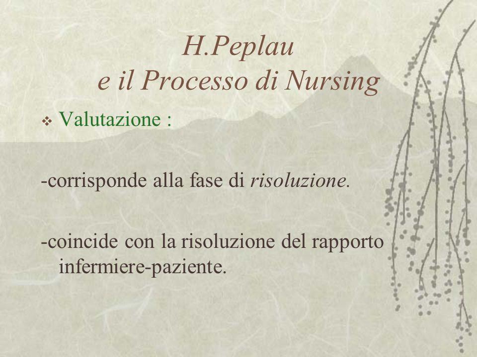 H.Peplau e il Processo di Nursing  Valutazione : -corrisponde alla fase di risoluzione. -coincide con la risoluzione del rapporto infermiere-paziente